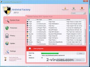 antiviral-factory-2013