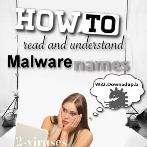 Lesen und Verstehen von Malware-Namen