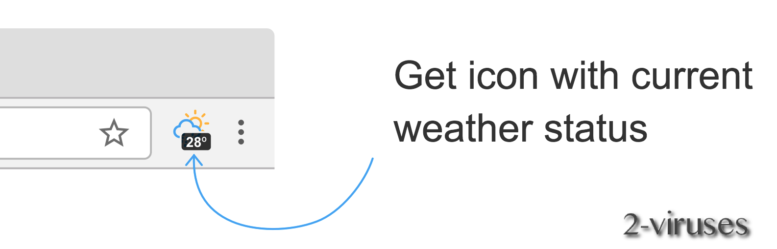 Always Weather Ads