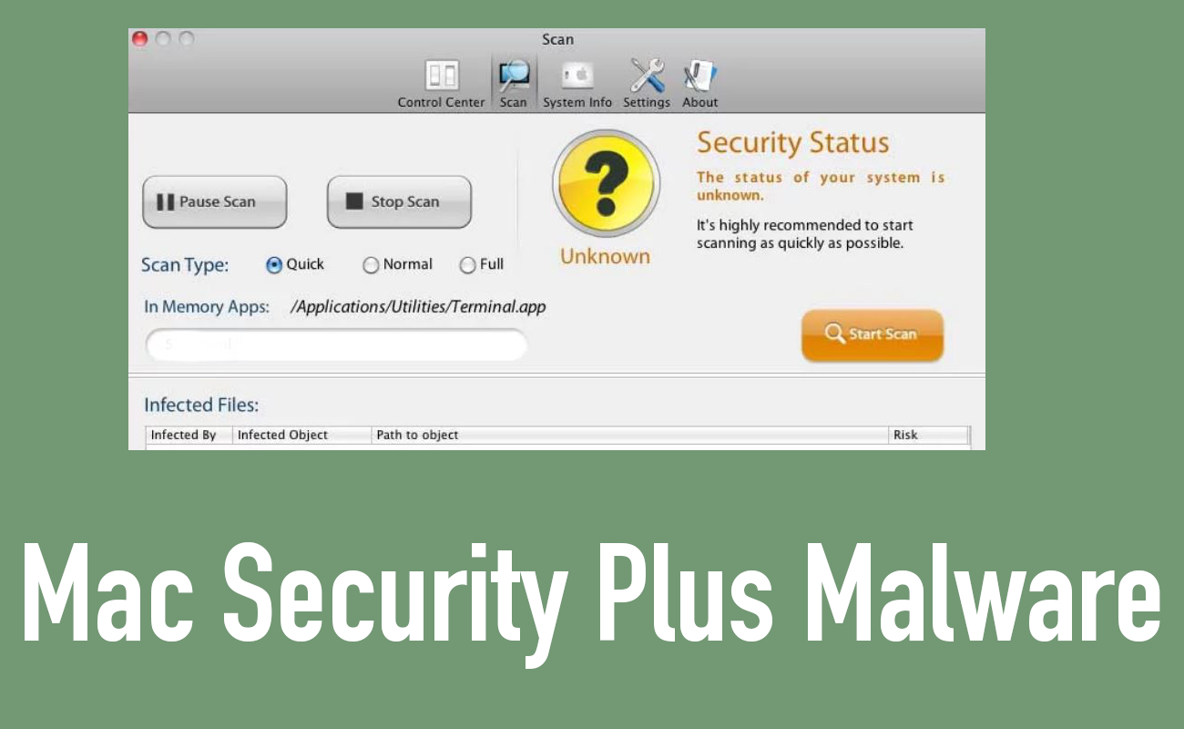 Mac Security Plus Malware