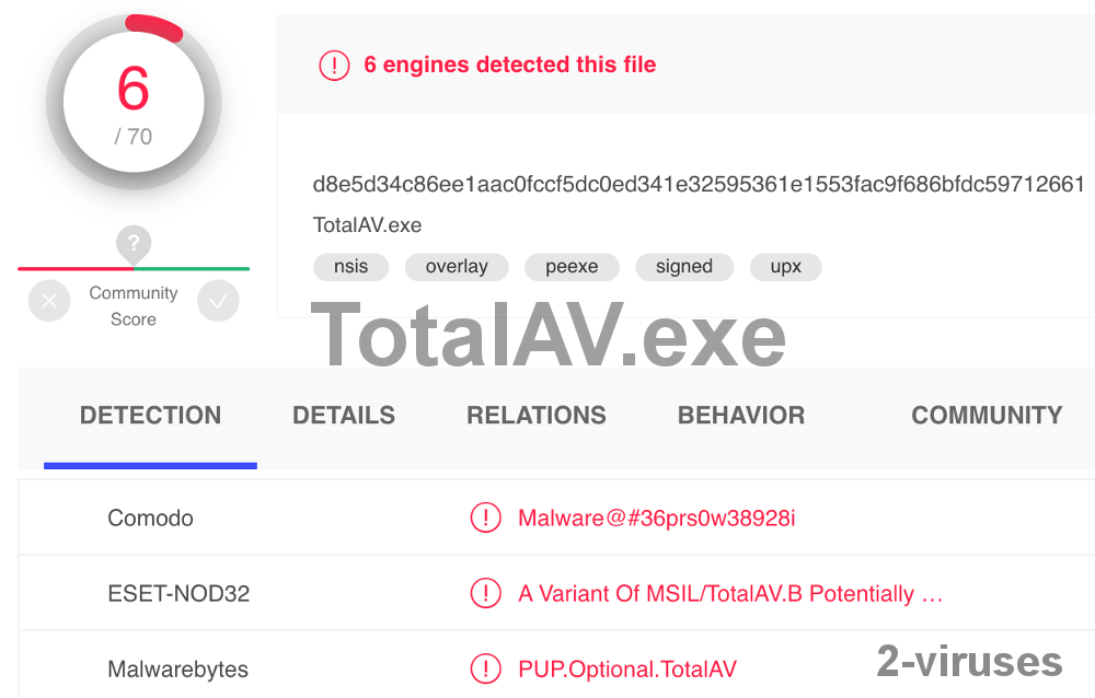 6 detections on VirusTotal